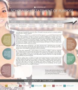 Scholarship Statement of Purpose Sample