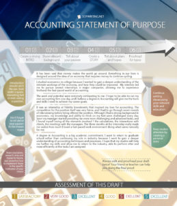 sop accounting sample